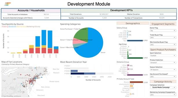Development Module