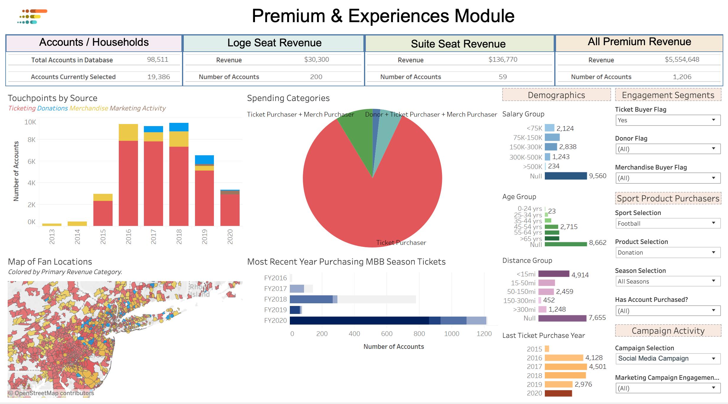 PremiumModules-1